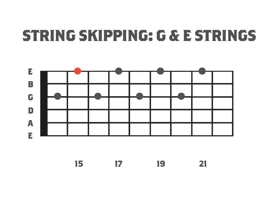 Fretboard Diagram showing a string skipping legato lick using the whole tone scale.
