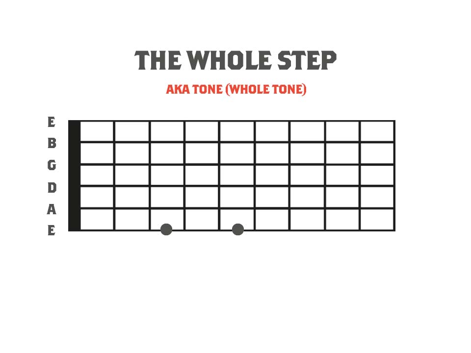 Fretboard diagram showing a whole step interval