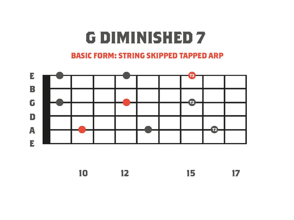 Fretboard Diagram of a G Diminished 7: String Skipping Tapped Arpeggio