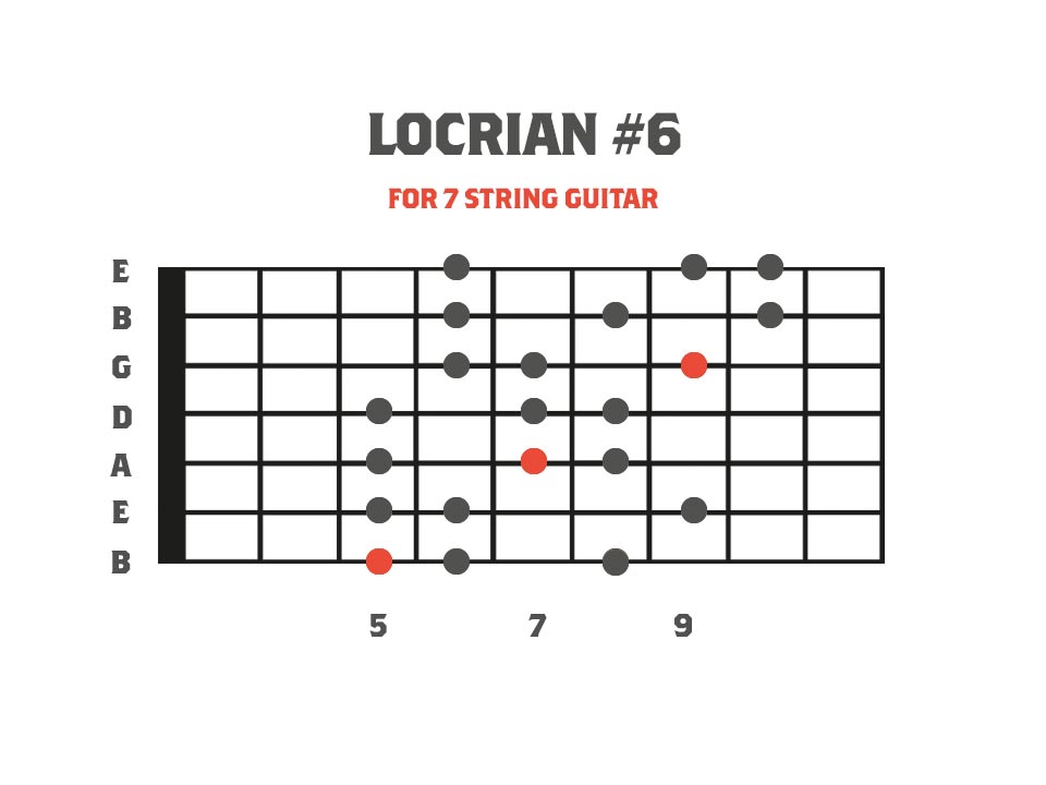 Locrian #6 - Second Mode of Harmonic Minor for 7 String Guitar