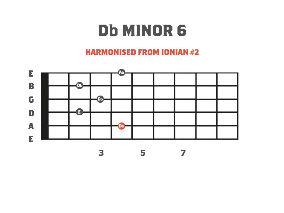 Minor 6 Chord Diagram - Derived from the Neapolitan Minor Scale