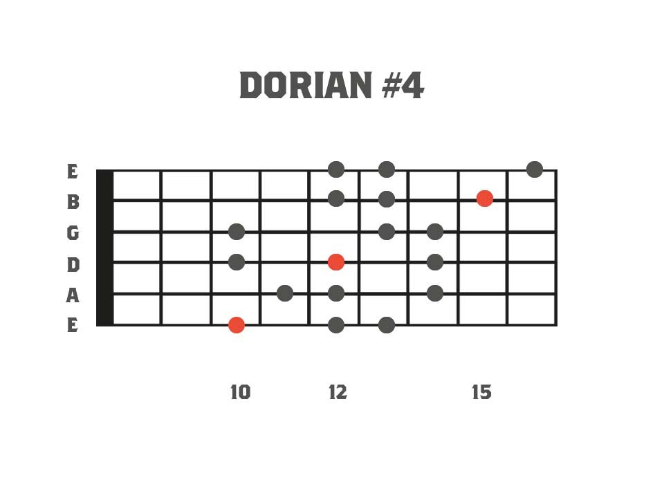 Dorian #4 Mode 3nps - Mode 4 of Harmonic Minor
