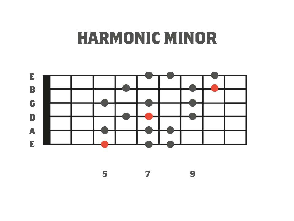 Harmonic Minor Mode 3nps