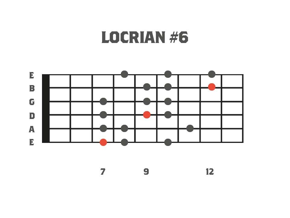 Locrian #6 Mode 3nps - Mode 2
