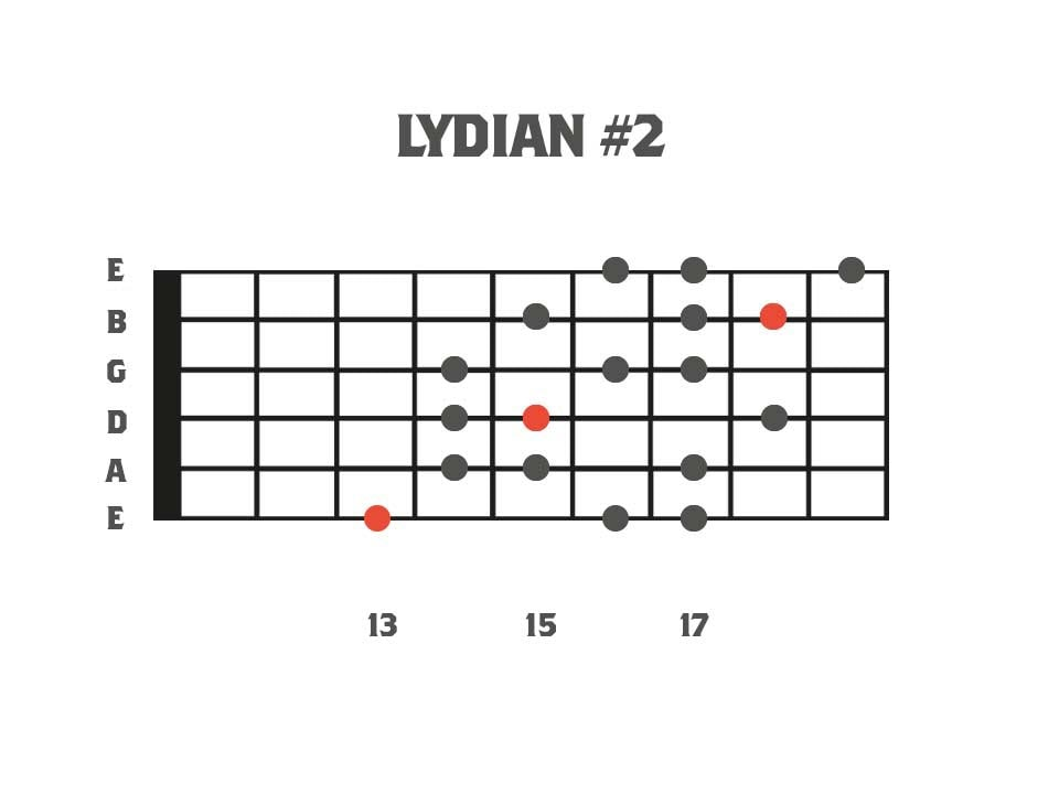 Lydian #2 Mode 3nps - Mode 6 of Harmonic Minor