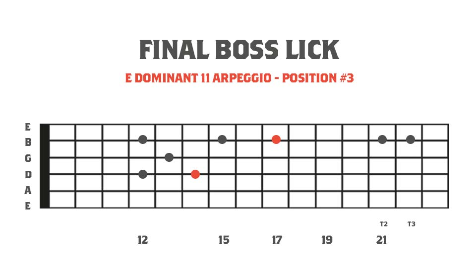 Sweep tapping arpeggios for guitar using E dominant 11