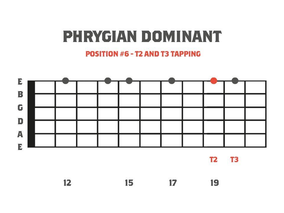 fretboard diagram showing a 6 finger tapping pattern