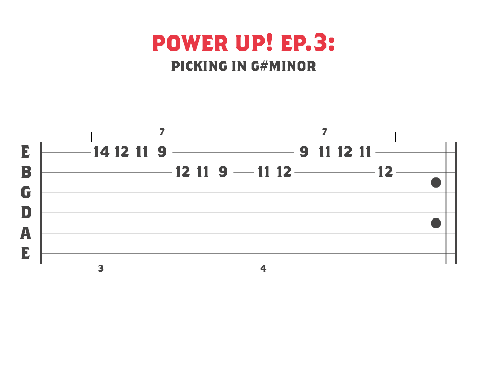 "Guitar Tab for ""Picking in G# minor"". Odd Time Alternate Picking"