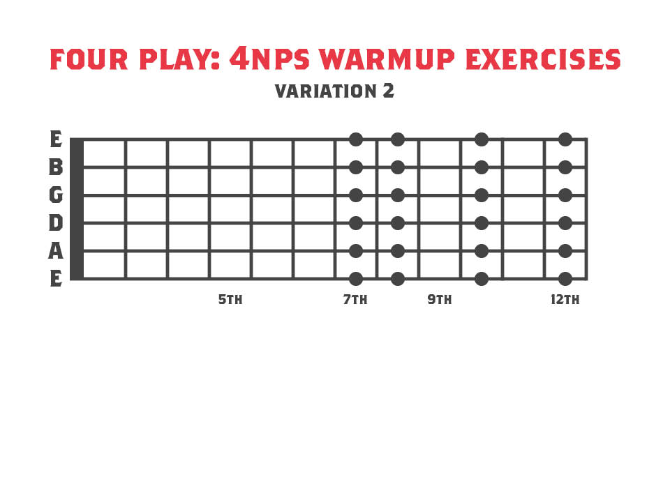 Guitar Warmup Exercise using a 4 finger minor scale pattern